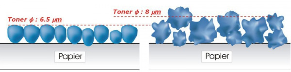 Differences: Chemically produced toner (left side), conventional ground toner (right side).